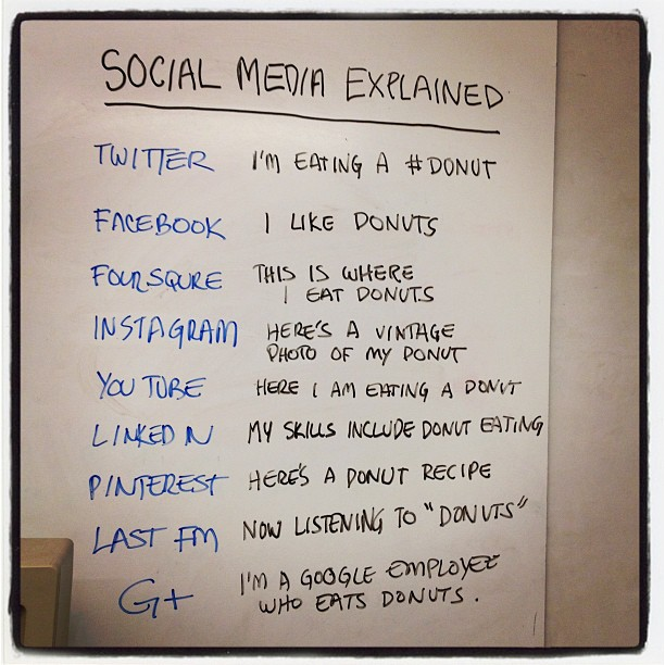 Social Media Explained via Homer Simpson Style