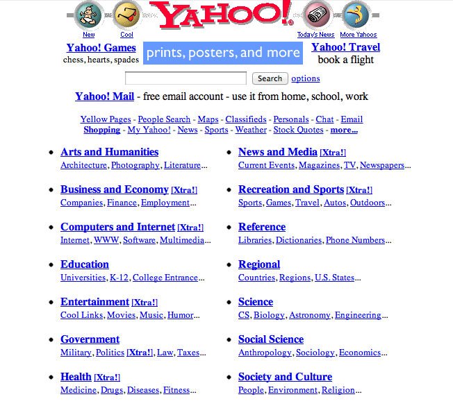 Yahoo Way Back