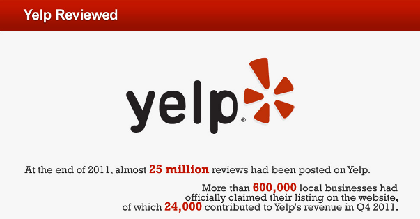 Embracing Customer Feedback with Yelp