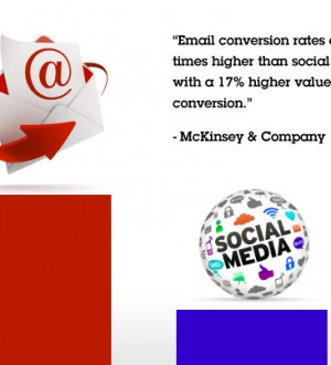 email marketing social media