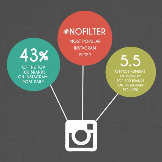 Instagram inforgraphic