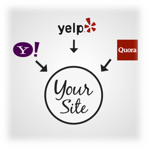 using yelp to generate website traffic