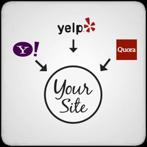 using yelp to generate website traffic