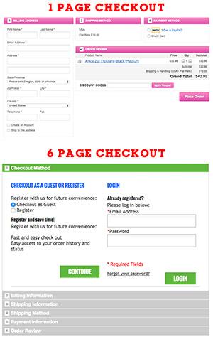 user friendliness of an e-commerce website