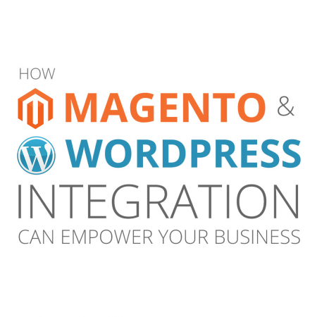 magento & wordpress integration
