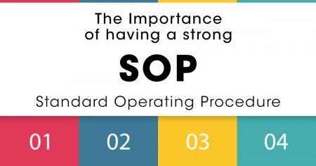 The Importance of having a strong Standard Operating Procedure