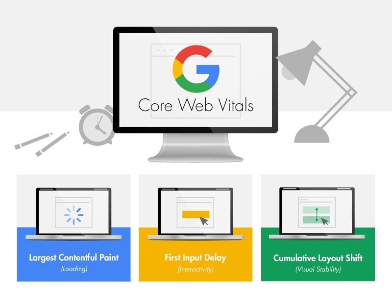 What are Core Web Vitals and Why are they Important to SEO